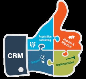 اتوماسیون بازاریابی با CRM